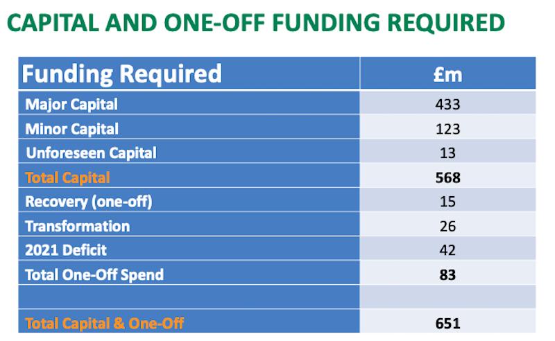 capital_spend_GWP_June2021.png