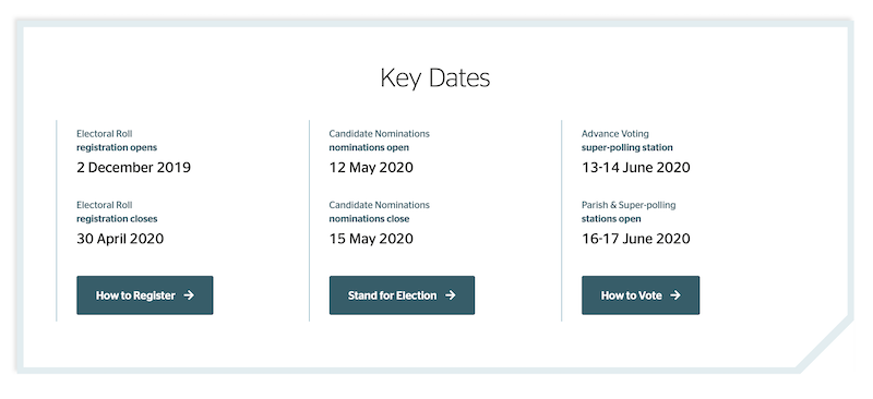 2020 election key dates